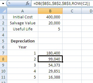 How to Calculate Declining Balance in Excel Using Formula