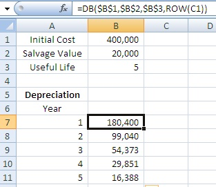 reducing balance depreciation formula in excel